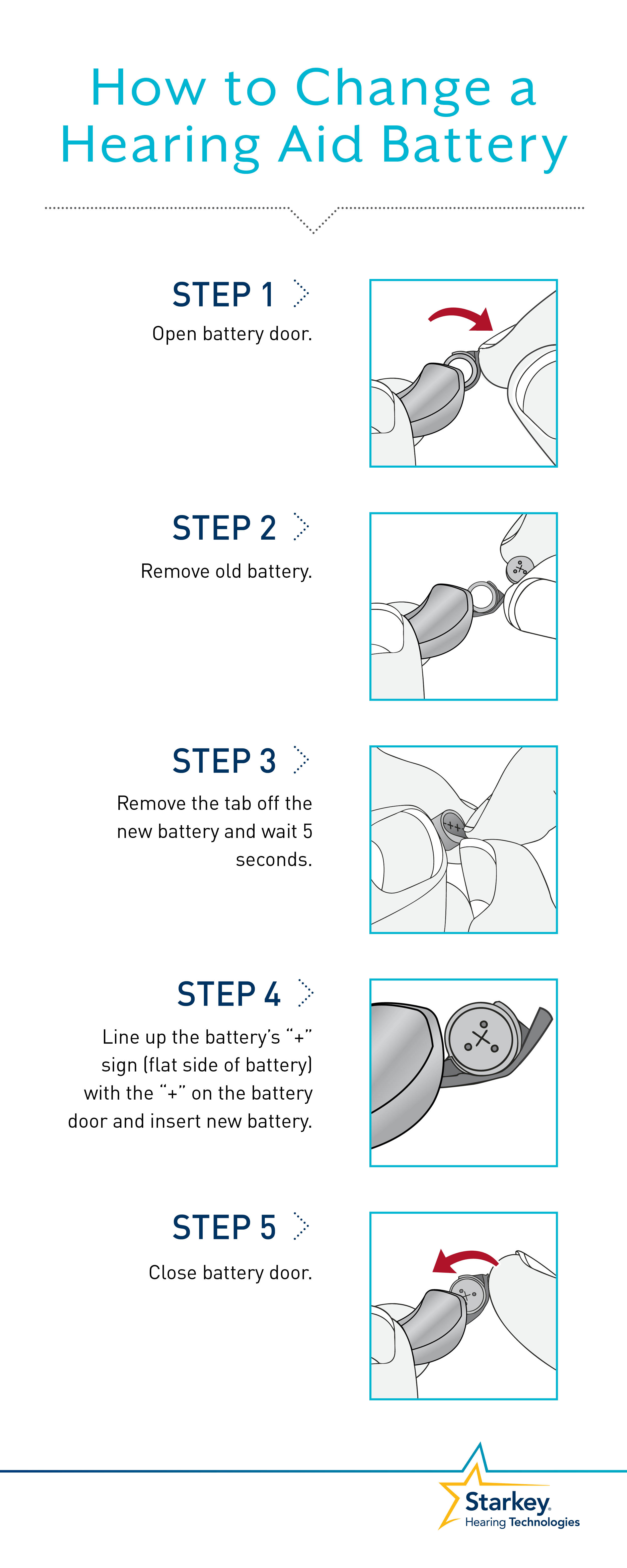 How to Insert a hearing aid battery