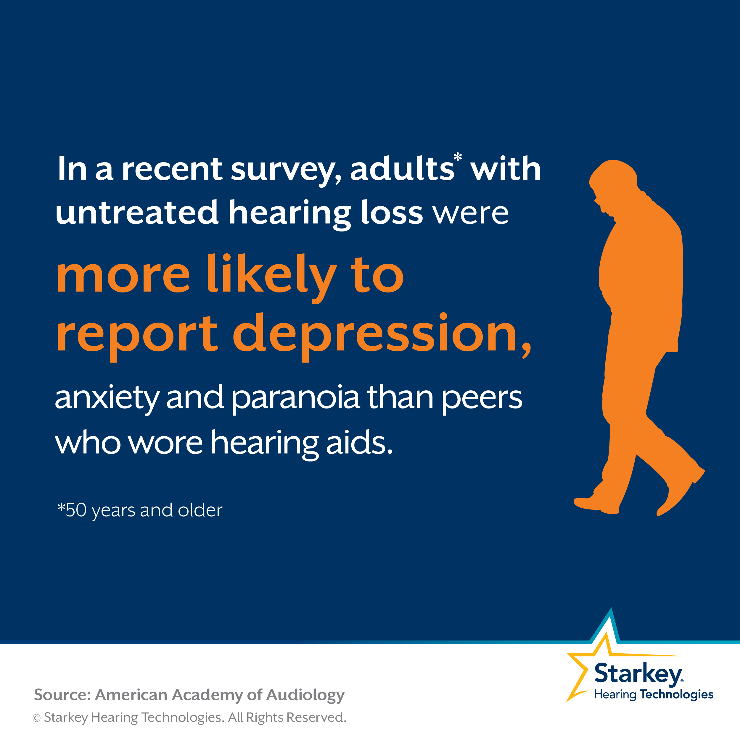 can treating hearing loss help with depression