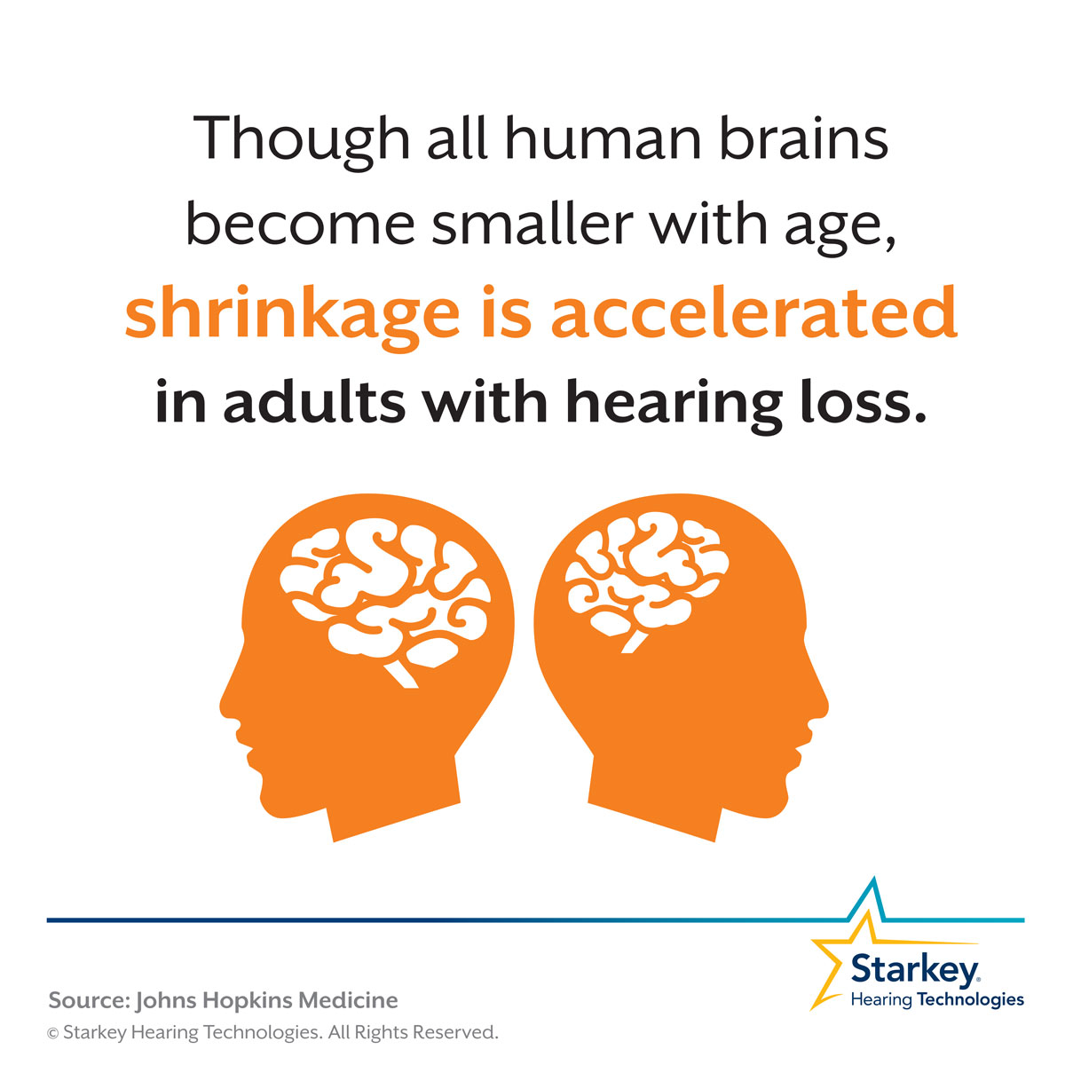 Hearing Loss Tied to Faster Brain Shrinkage With Age