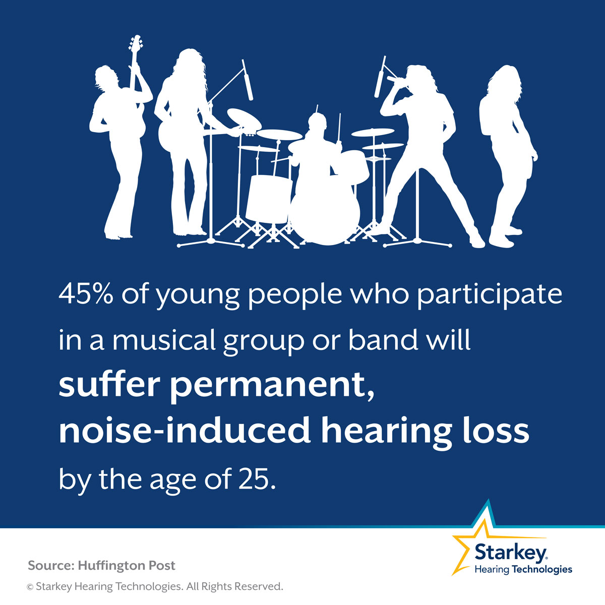 adults young causes in loss Hearing