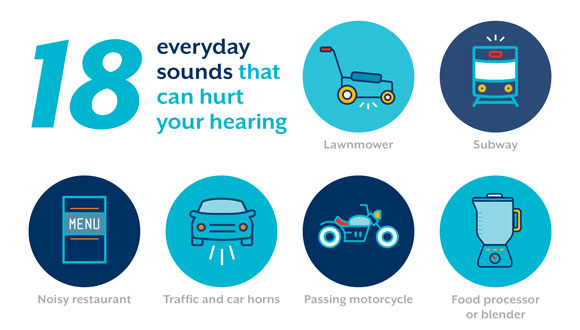 18 Sounds That Can Hurt Your Hearing