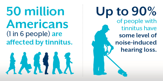 How many people have tinnitus?