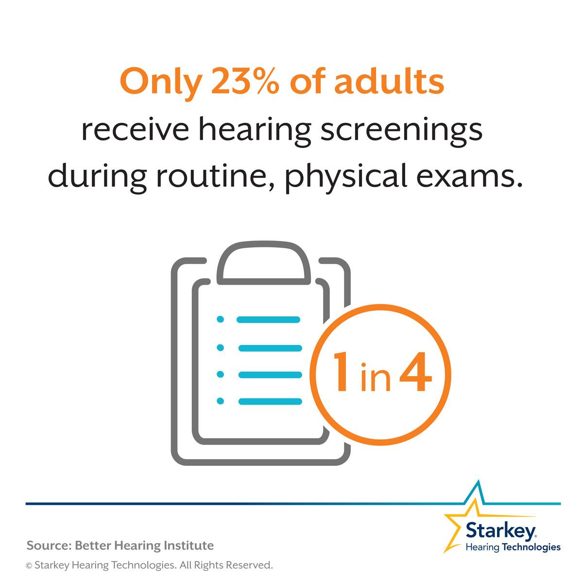 Hearing Loss FAQ | Starkey