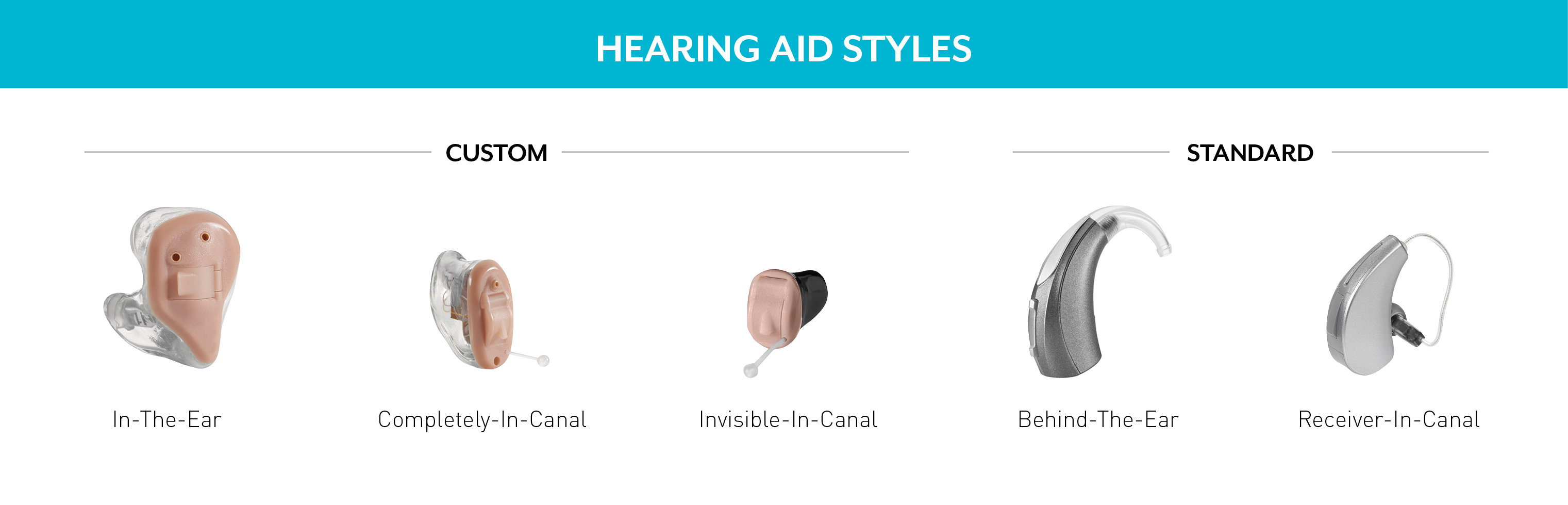 What styles of hearing aids can I get from Starkey?