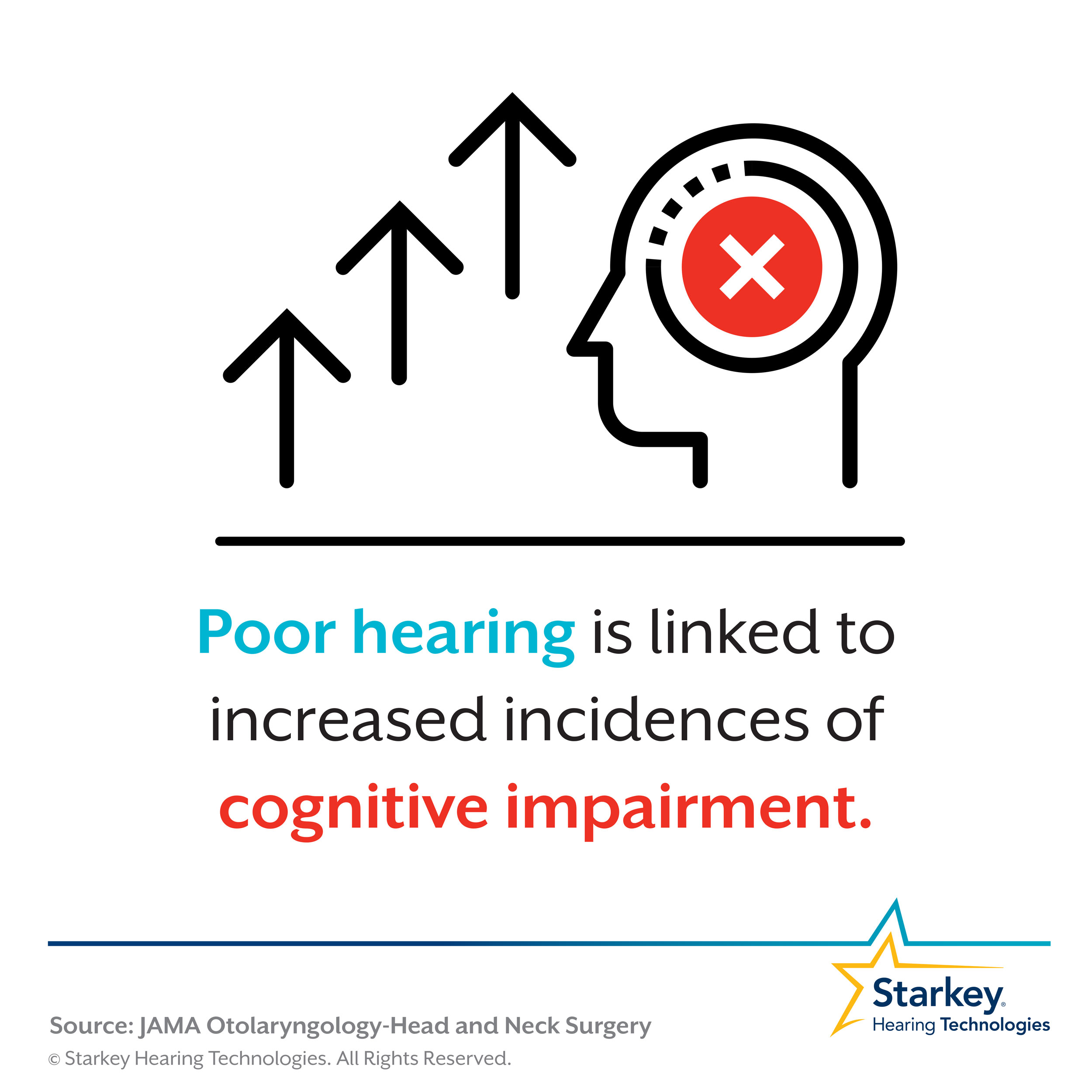 e4ae3f6a1eb #HearingFactFriday: There's now a hearing aid that can help track your  brain health