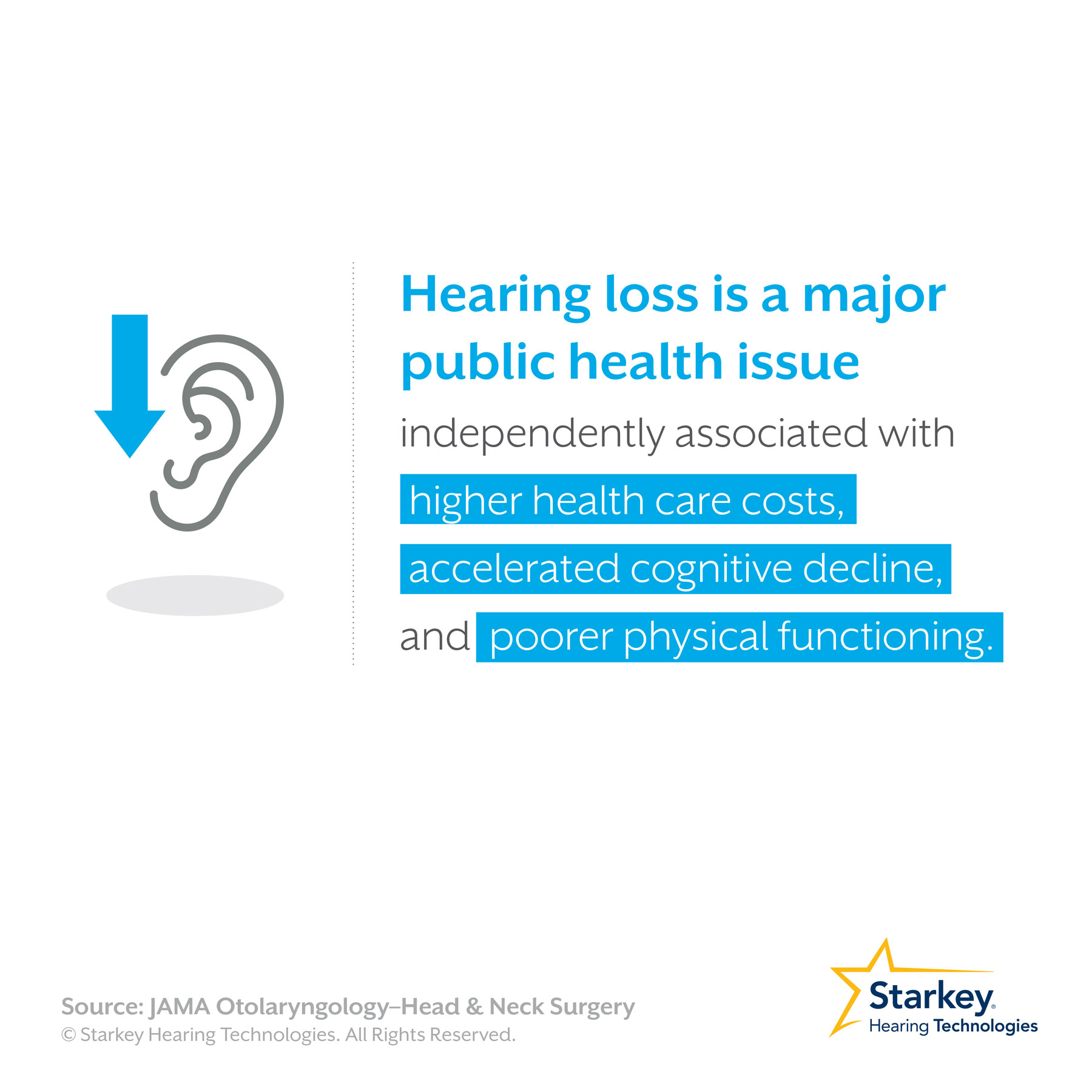 17e8687b28f #HearingFactFriday: Your hearing and overall health are inextricably linked