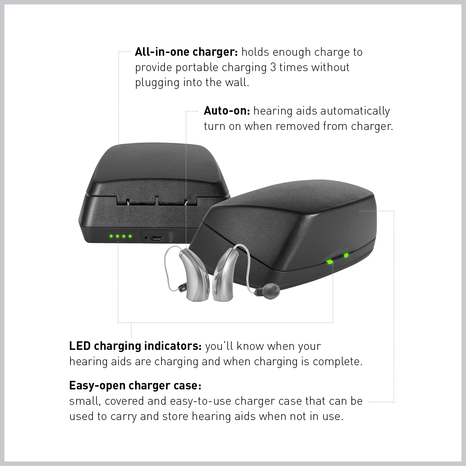 Technology features of the new smart, smallest rechargeable hearing aid from Starkey Hearing Technologies.