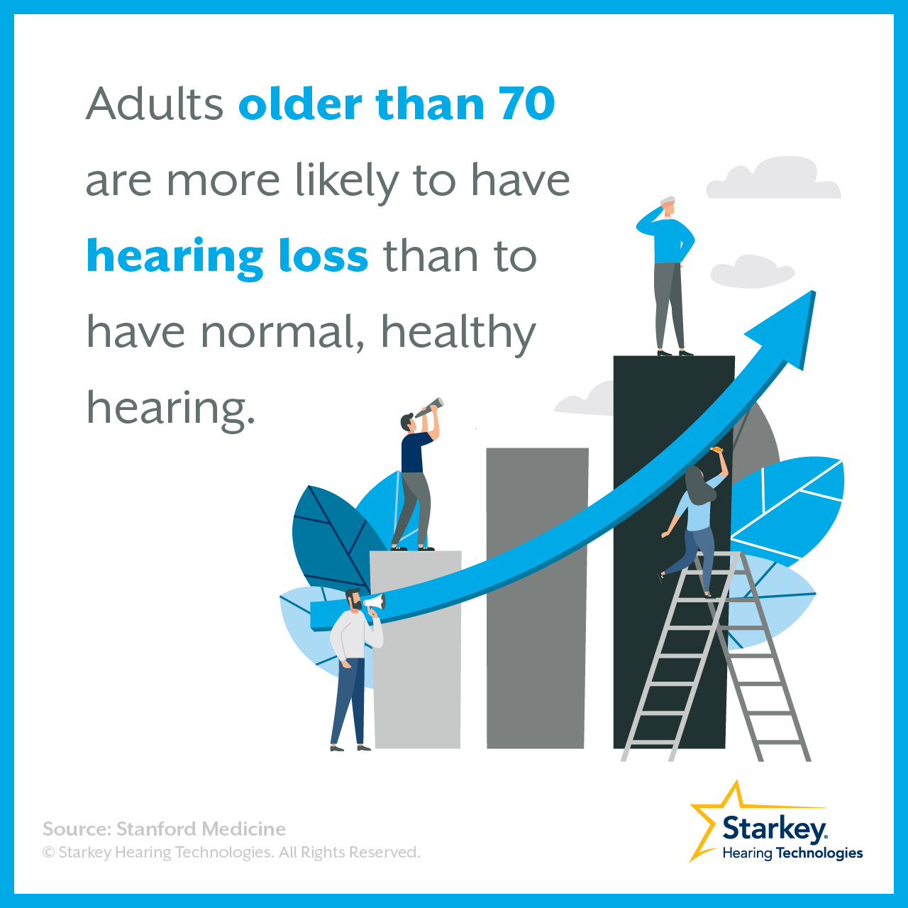 ebf6aaaa15e #HearingFactFriday: More people over 70 have hearing loss than don't