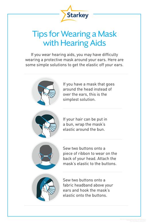 Mask-tips