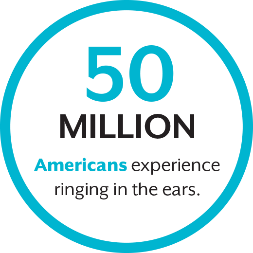 50 million Americans experience ringing in the ears